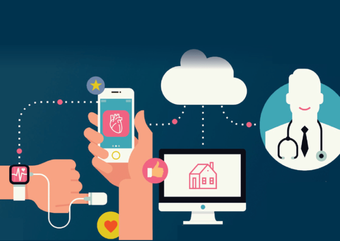 Health Care Industry Smarter Times Ahead