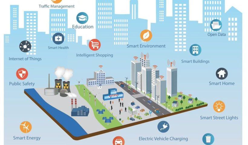 SMART CITY- A Step Into the Future